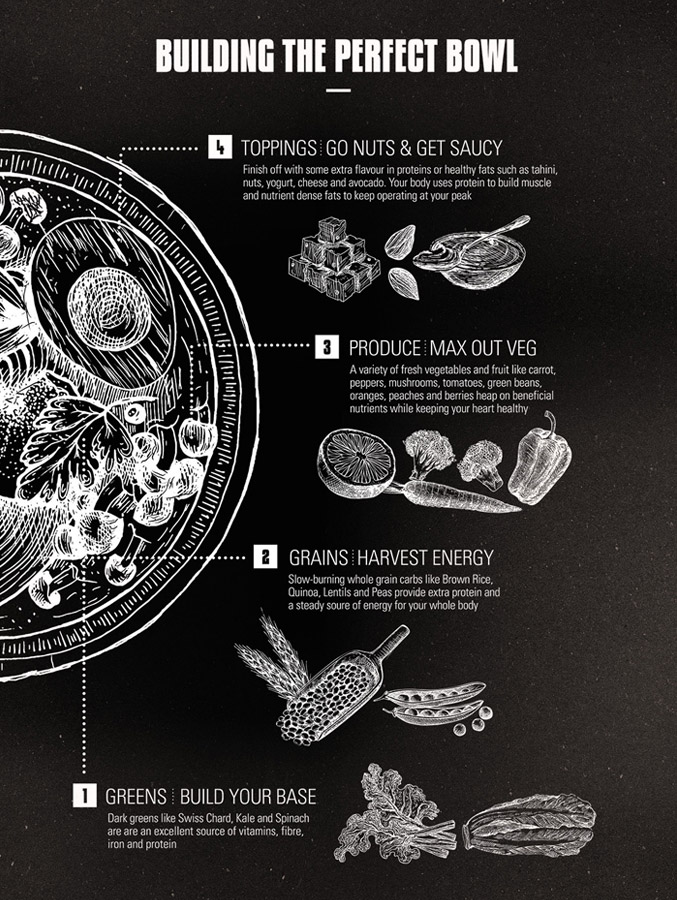 how to make a grain bowl graphic